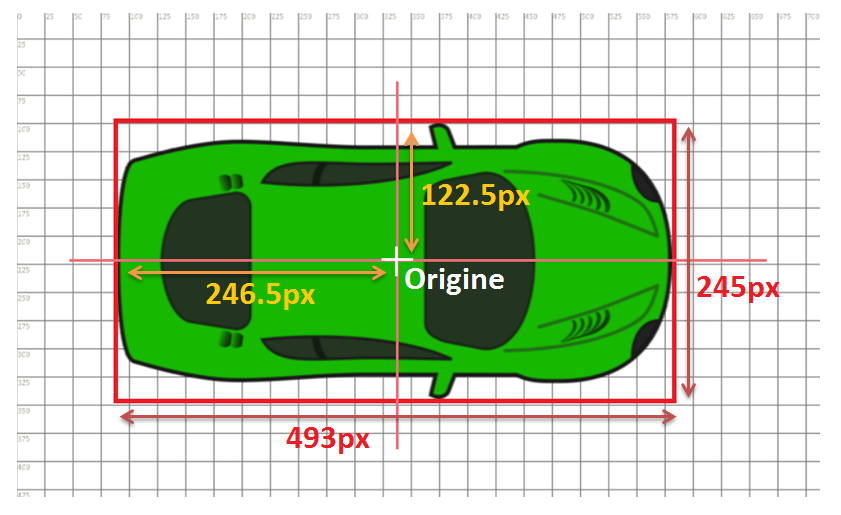 schema origine automobile